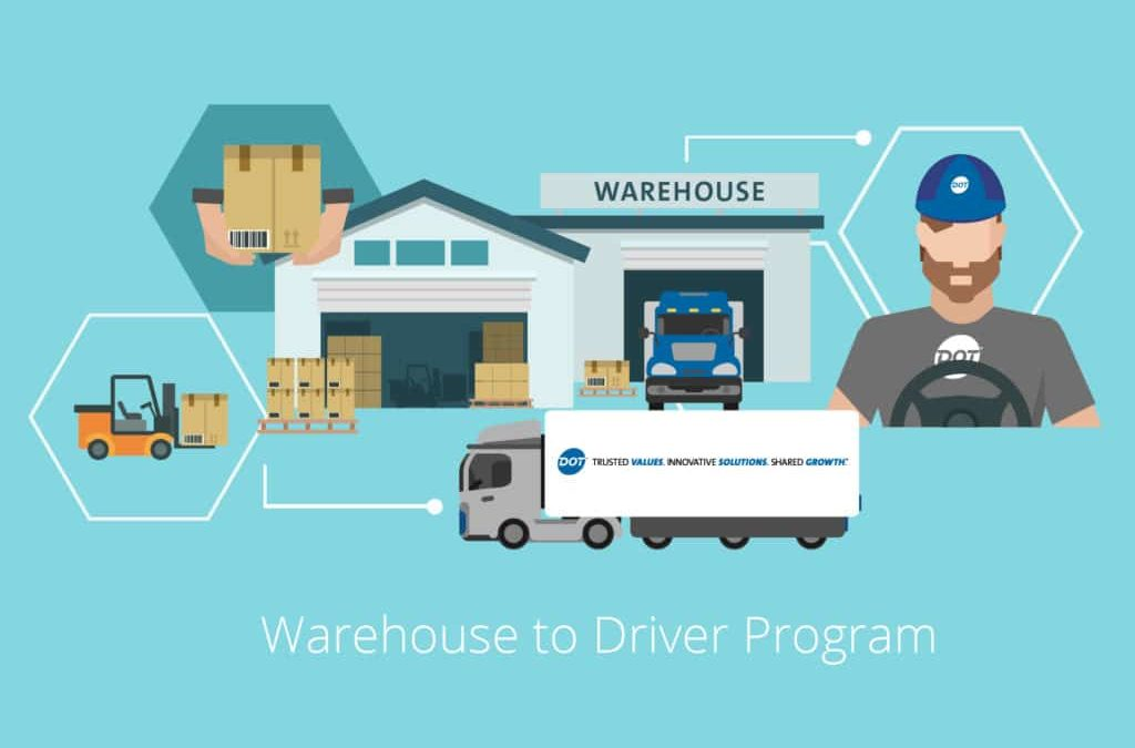 Warehouse to Driver Program
